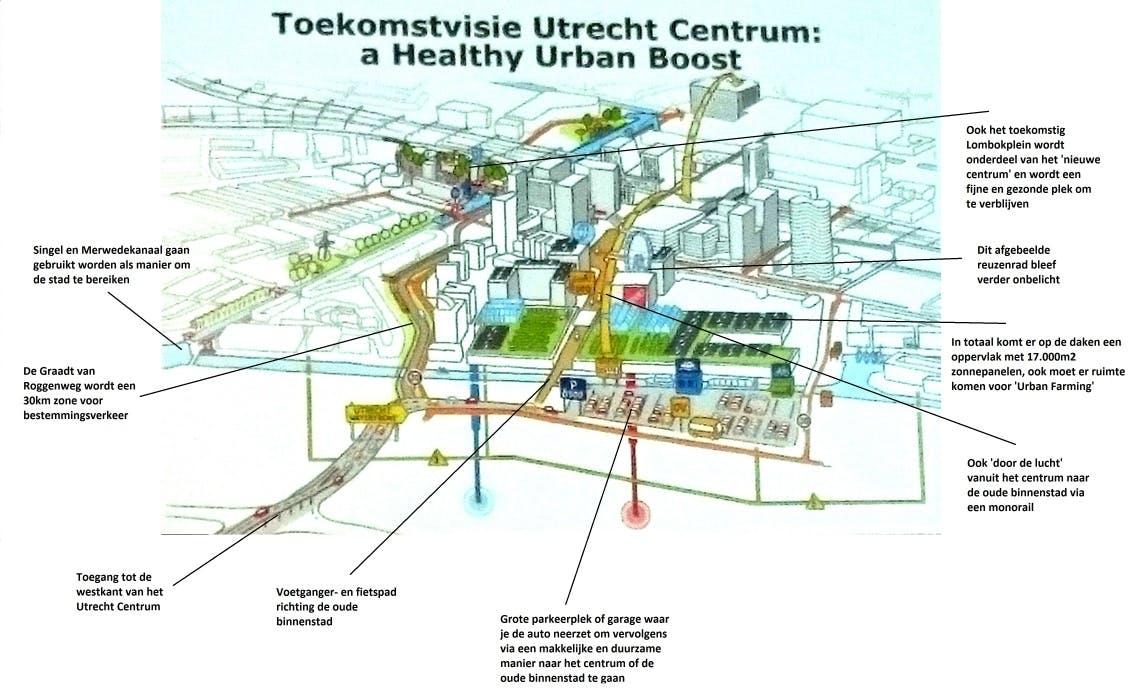 Westelijk centrum Utrecht wordt gezond, duurzaam, autoluw en krijgt een monorail