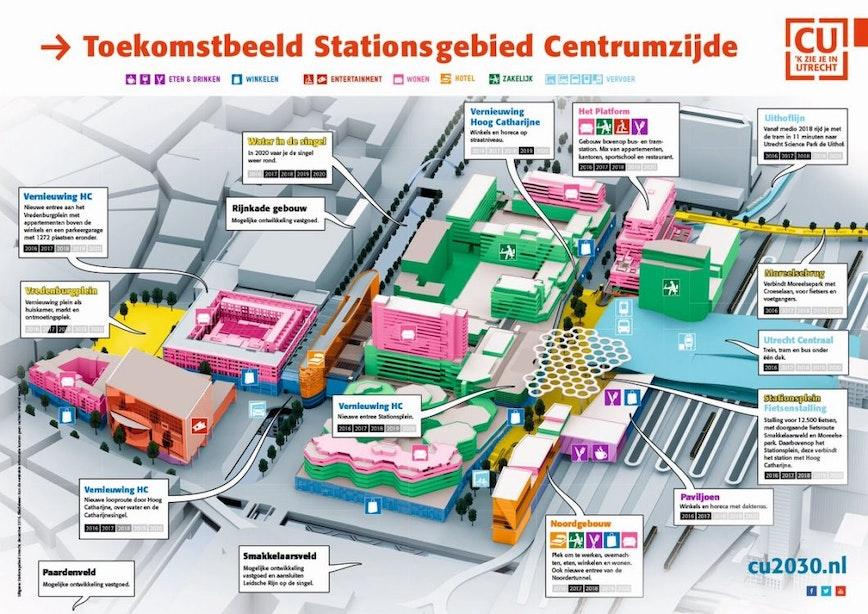 Zo ziet de centrumzijde van het Stationsgebied eruit in 2020