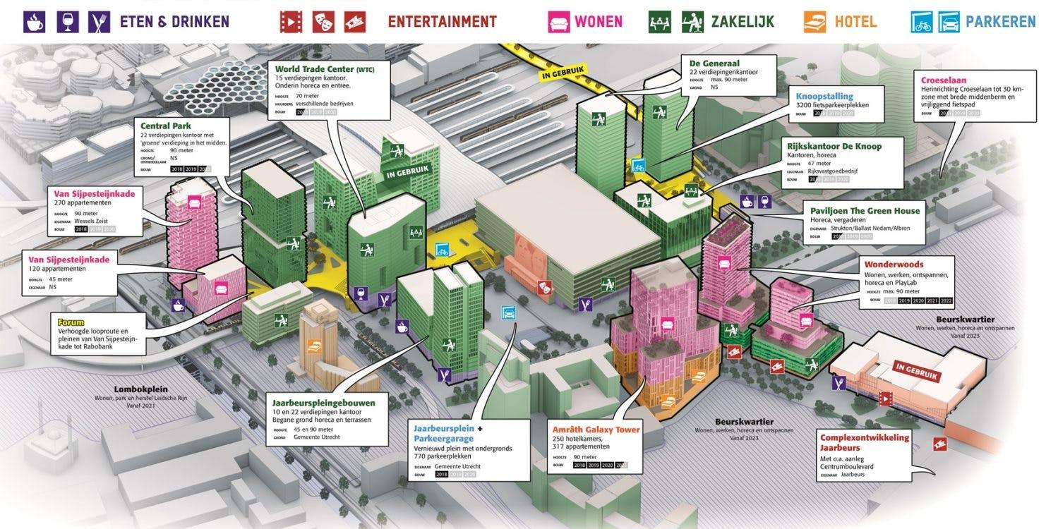 Nieuwe infographic: dit gaat er allemaal gebouwd worden rond het Jaarbeursplein in Utrecht