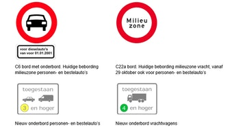 Milieuzone in Utrecht krijgt nieuwe verkeersborden
